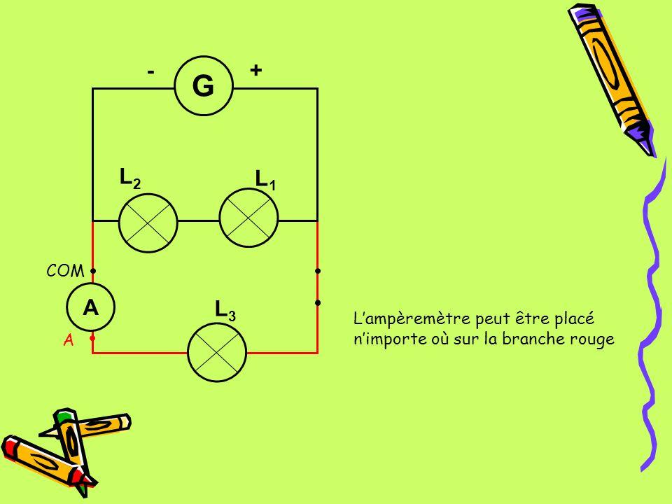 -+ L1L1 L2L2 L3L3 L1L1 A COM A G L2L2 L1L1 Lampèremètre peut être placé nimporte où sur la branche rouge