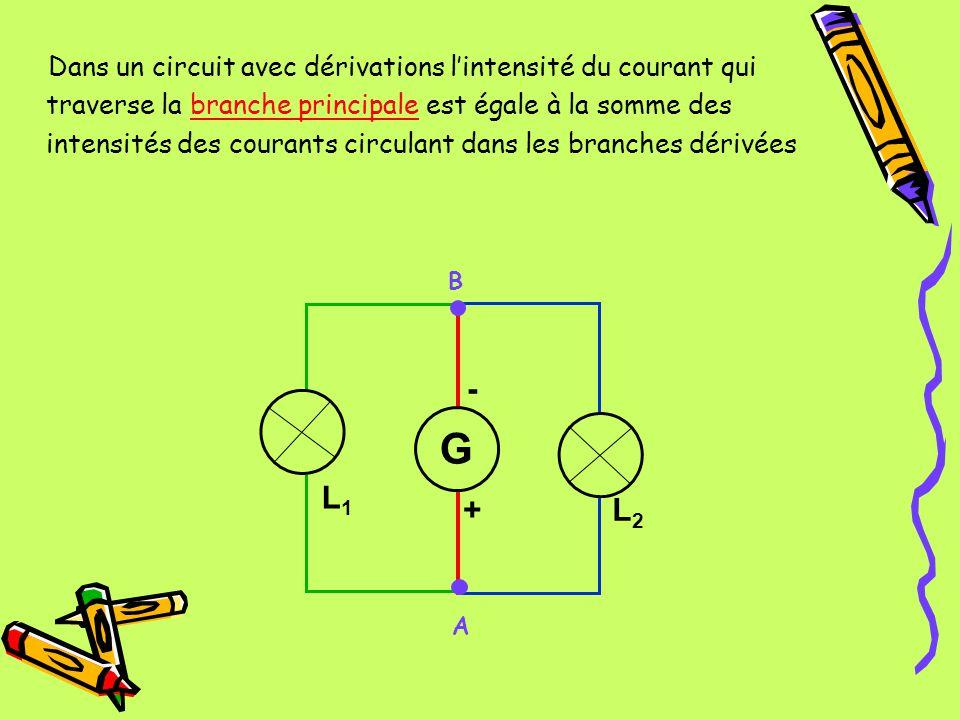 Dans un circuit avec dérivations lintensité du courant qui traverse la branche principale est égale à la somme des intensités des courants circulant d