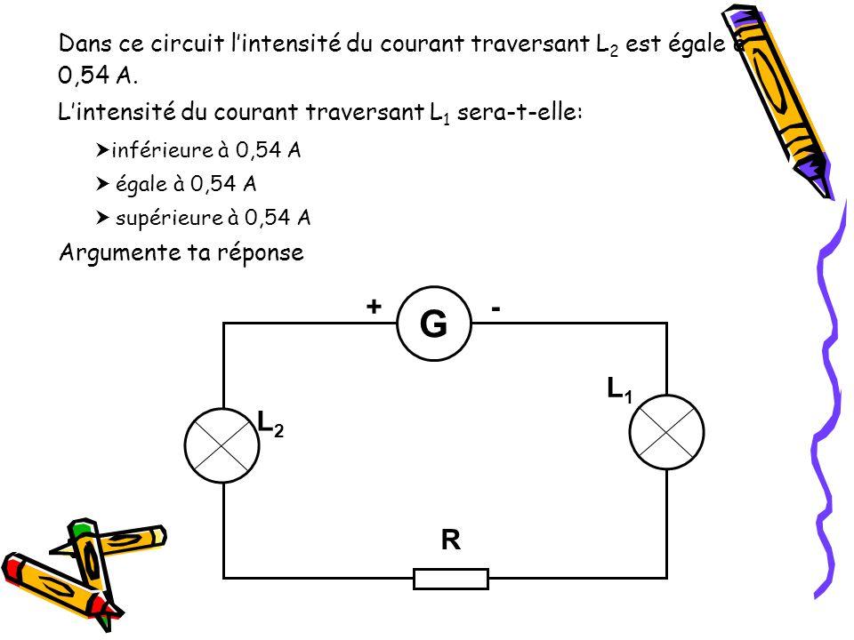 Dans ce circuit lintensité du courant traversant L 2 est égale à 0,54 A. Lintensité du courant traversant L 1 sera-t-elle: inférieure à 0,54 A égale à