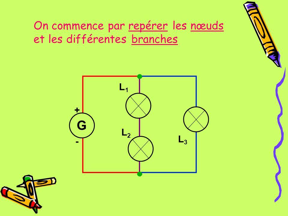 - + L1L1 L2L2 L1L1 G L1L1 L2L2 L3L3 On commence par repérer les nœuds et les différentes branches