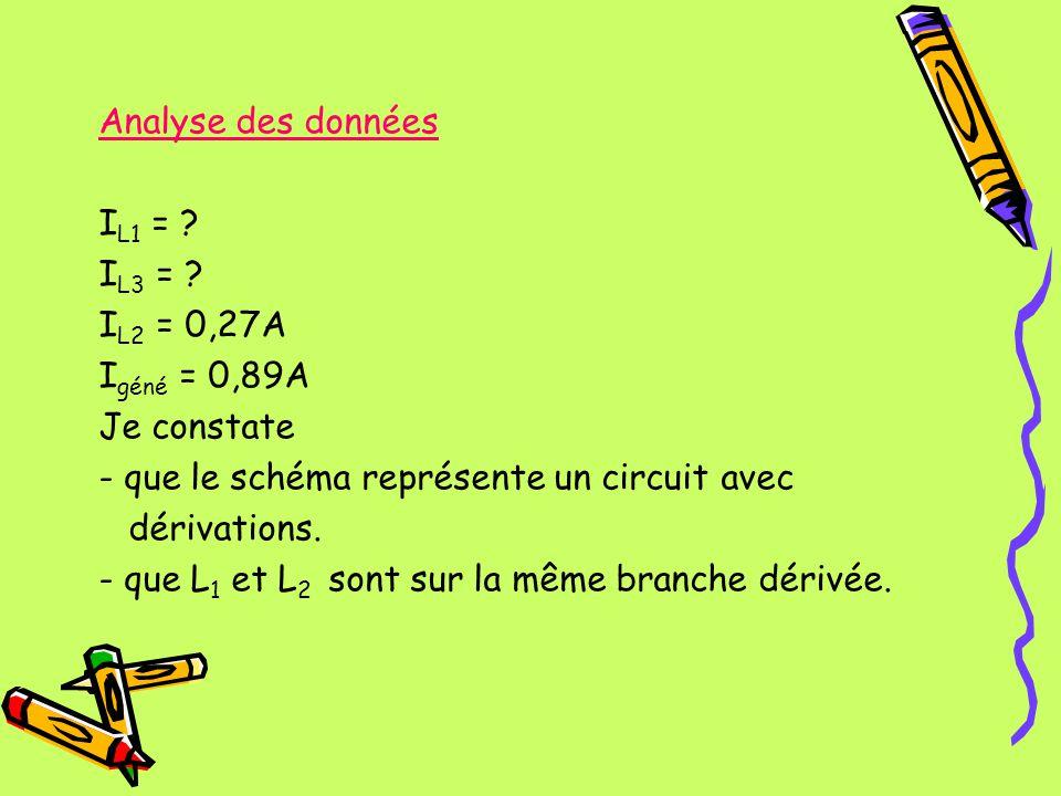 Analyse des données I L1 = ? I L3 = ? I L2 = 0,27A I géné = 0,89A Je constate - que le schéma représente un circuit avec dérivations. - que L 1 et L 2