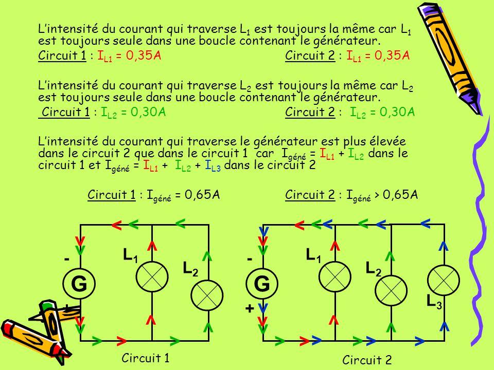 Lintensité du courant qui traverse L 1 est toujours la même car L 1 est toujours seule dans une boucle contenant le générateur. Circuit 1 : I L1 = 0,3