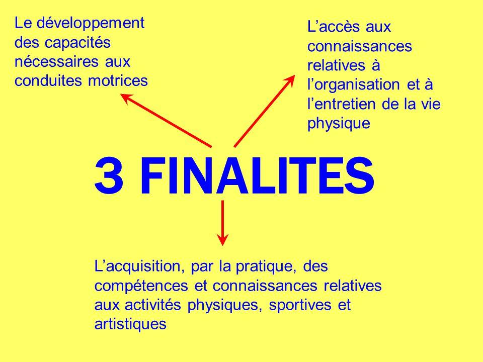 3 FINALITES Le développement des capacités nécessaires aux conduites motrices Lacquisition, par la pratique, des compétences et connaissances relative