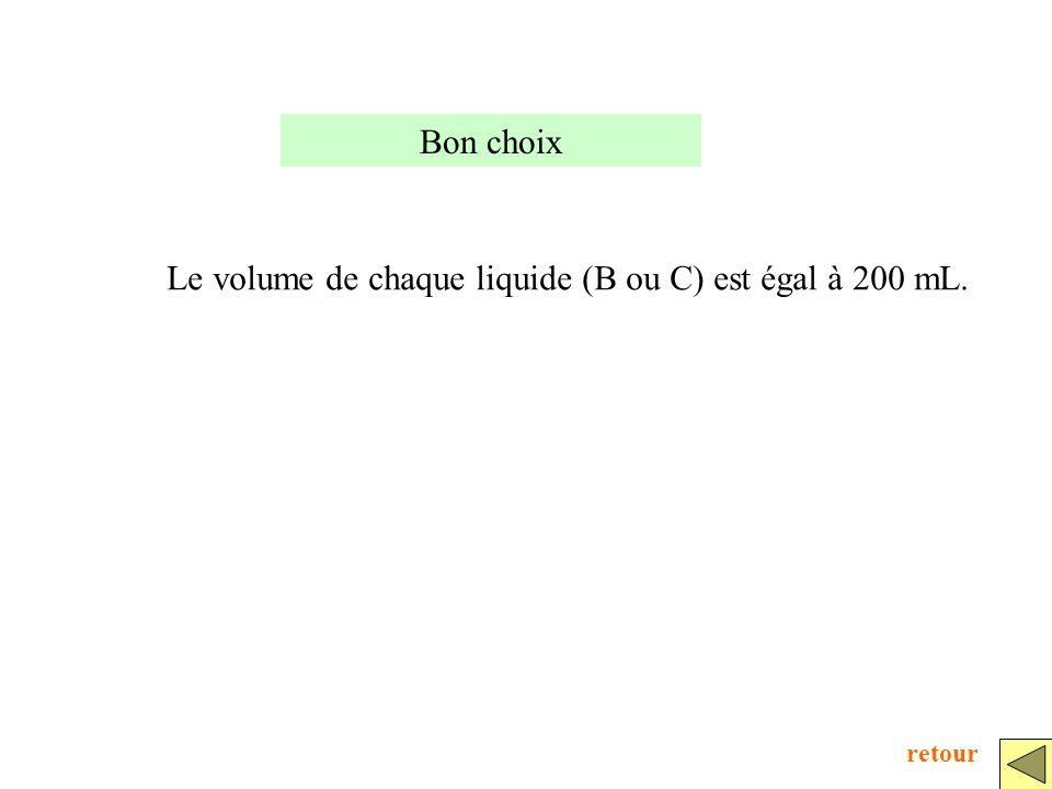 Bon choix Le volume de chaque liquide (B ou C) est égal à 200 mL. retour