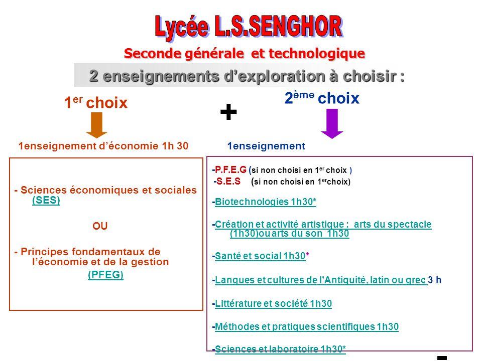 Seconde générale et technologique 2 enseignements dexploration à choisir : -P.F.E.G ( si non choisi en 1 er choix ) -S.E.S ( si non choisi en 1 er cho