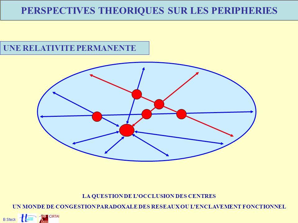 LA QUESTION DE LOCCLUSION DES CENTRES UN MONDE DE CONGESTION PARADOXALE DES RESEAUX OU LENCLAVEMENT FONCTIONNEL B.Steck PERSPECTIVES THEORIQUES SUR LE