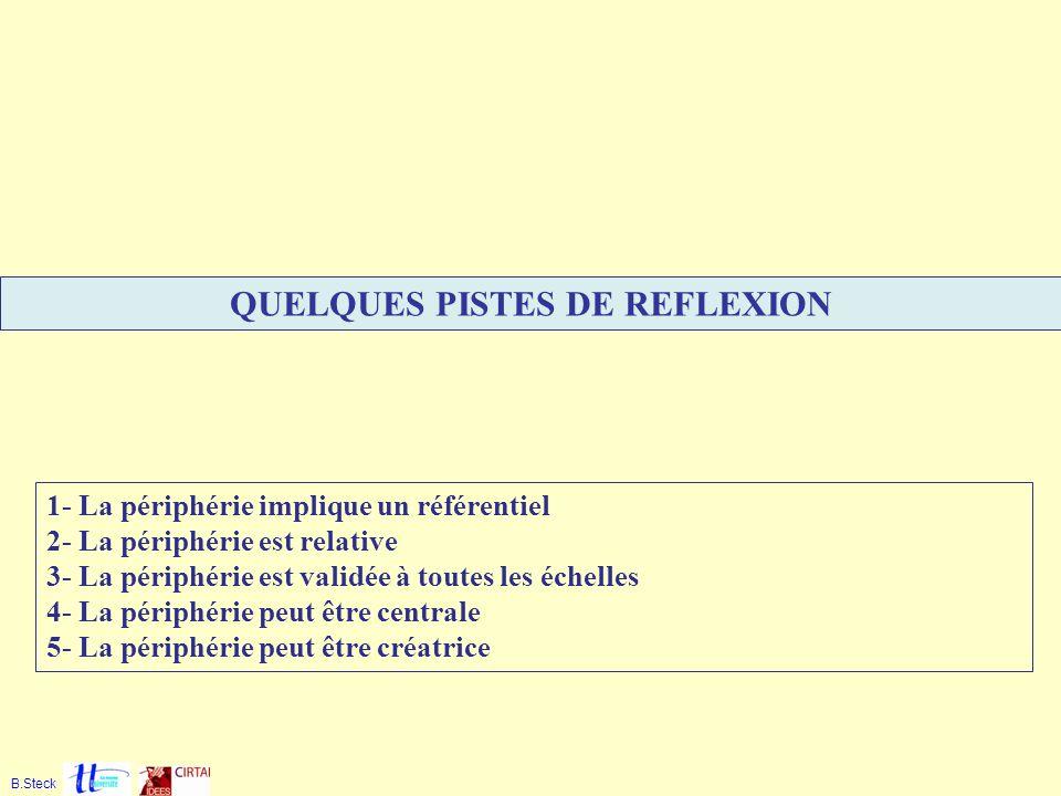 QUELQUES PISTES DE REFLEXION B.Steck 1- La périphérie implique un référentiel 2- La périphérie est relative 3- La périphérie est validée à toutes les