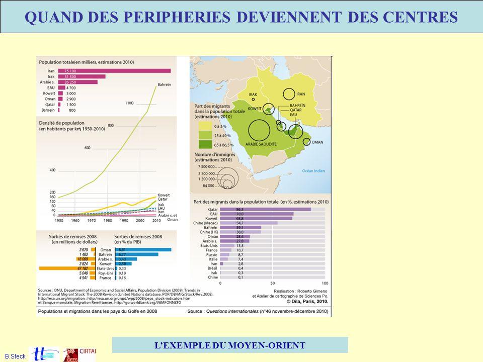 LEXEMPLE DU MOYEN-ORIENT QUAND DES PERIPHERIES DEVIENNENT DES CENTRES B.Steck