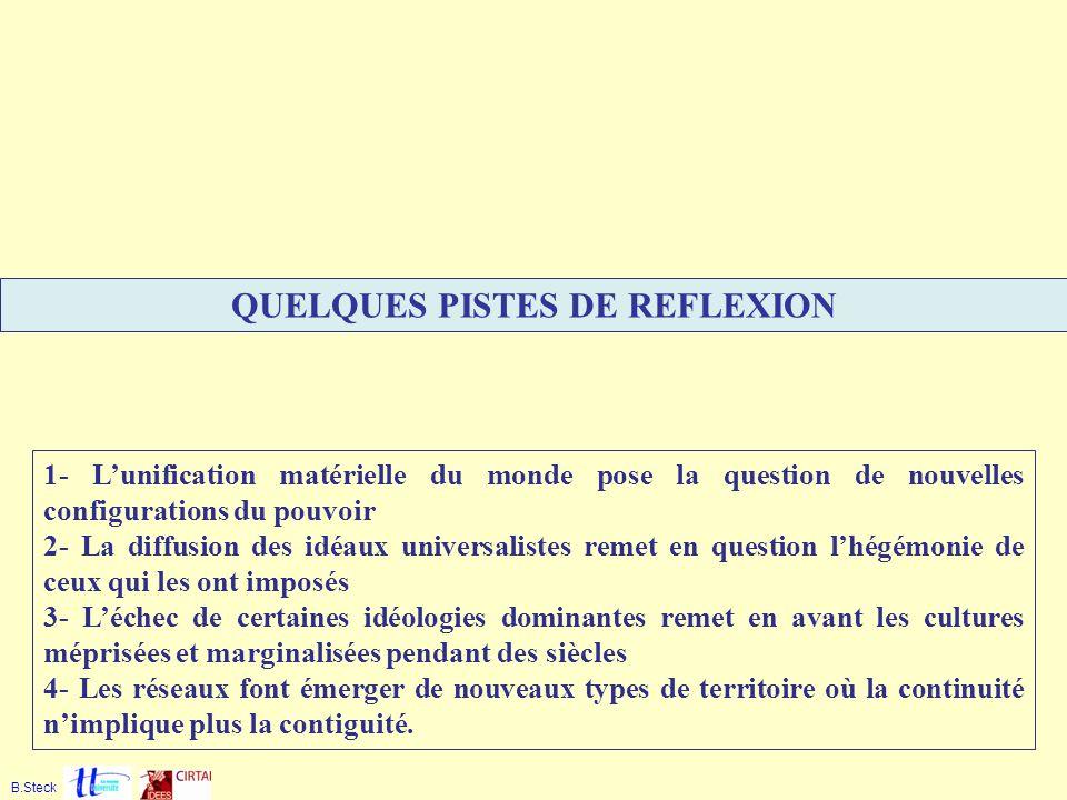 QUELQUES PISTES DE REFLEXION B.Steck 1- Lunification matérielle du monde pose la question de nouvelles configurations du pouvoir 2- La diffusion des i