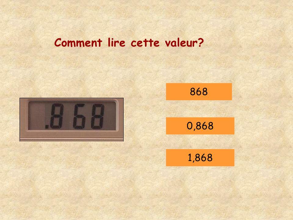 Comment lire cette valeur? 0,868 868 1,868
