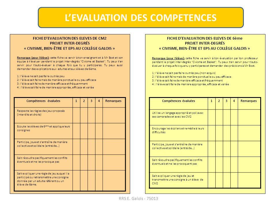 RRS E. Galois - 75013 LA PREPARATION DES CM2 Sinscrire dans une démarche de clarté cognitive Aller à la rencontre des écoliers DECEMBRE