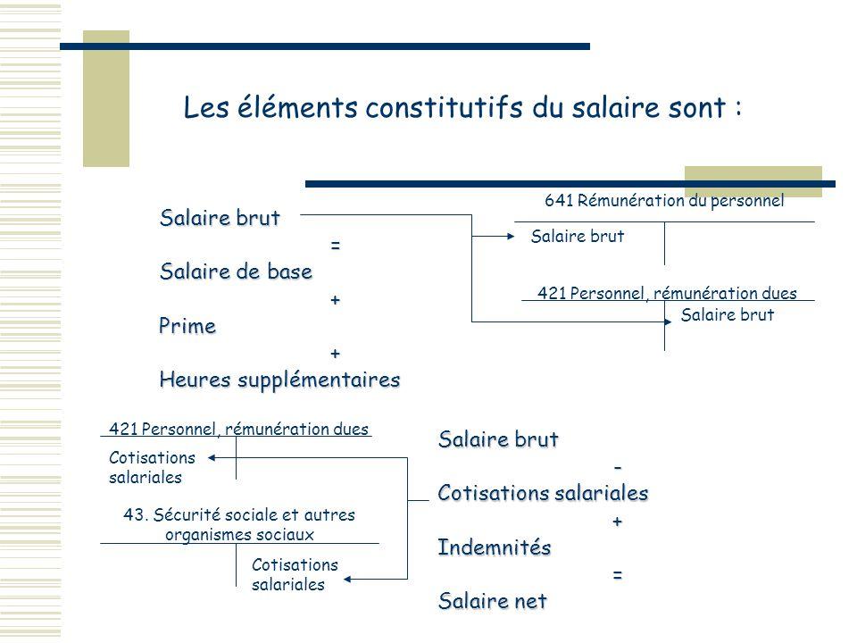 Les éléments constitutifs du salaire sont : Salaire brut = Salaire de base +Prime+ Heures supplémentaires Salaire brut - Cotisations salariales +Indem