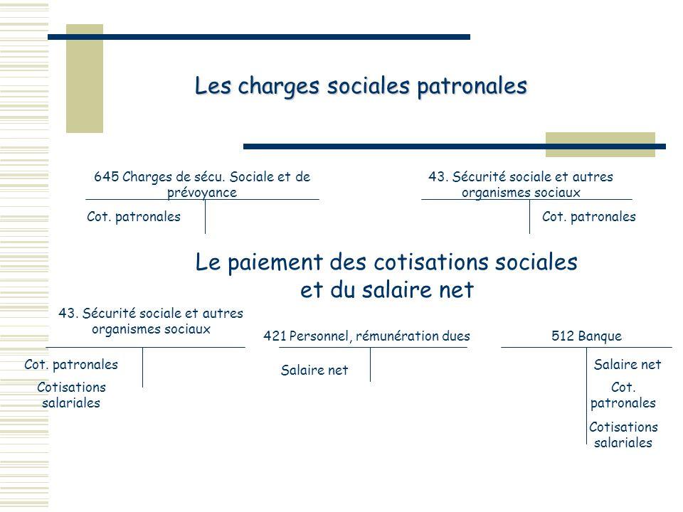 Les charges sociales patronales 645 Charges de sécu. Sociale et de prévoyance 43. Sécurité sociale et autres organismes sociaux Cot. patronales Le pai