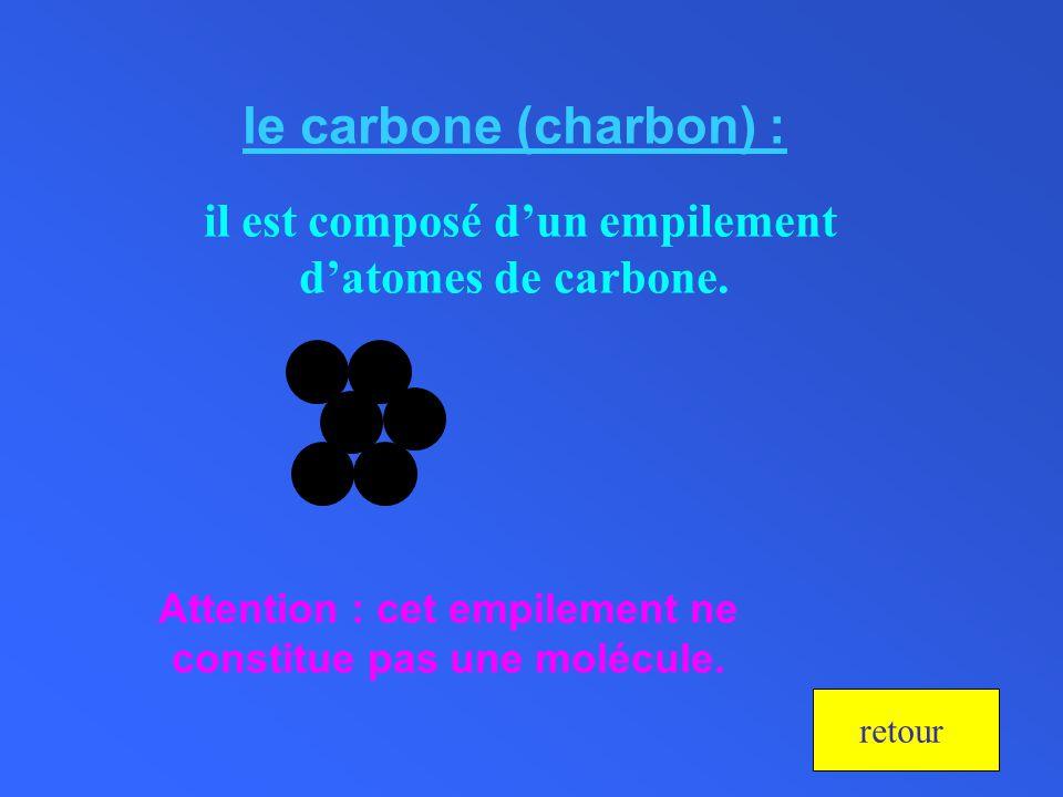 le carbone (charbon) : il est composé dun empilement datomes de carbone. retour Attention : cet empilement ne constitue pas une molécule.