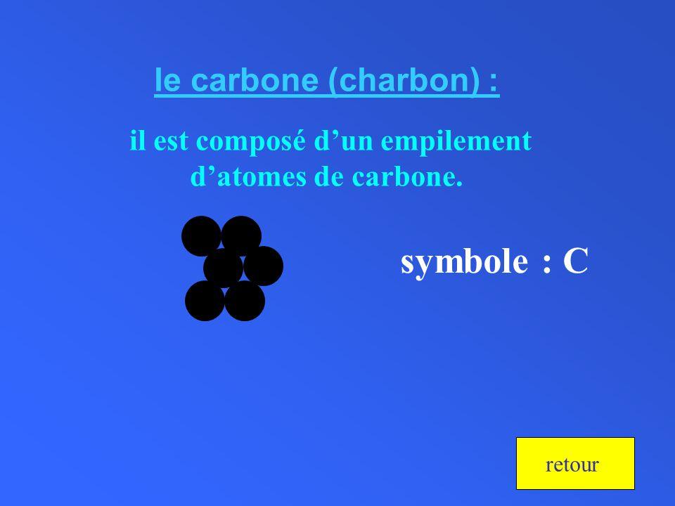 le carbone (charbon) : il est composé dun empilement datomes de carbone. retour symbole : C