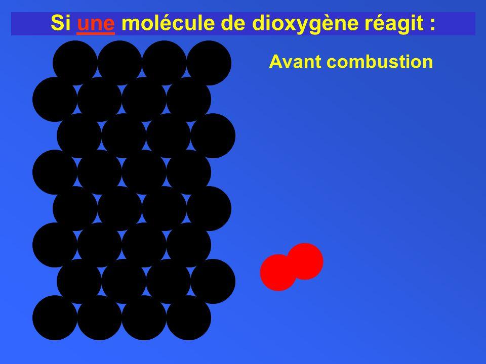 Avant combustion Si une molécule de dioxygène réagit :