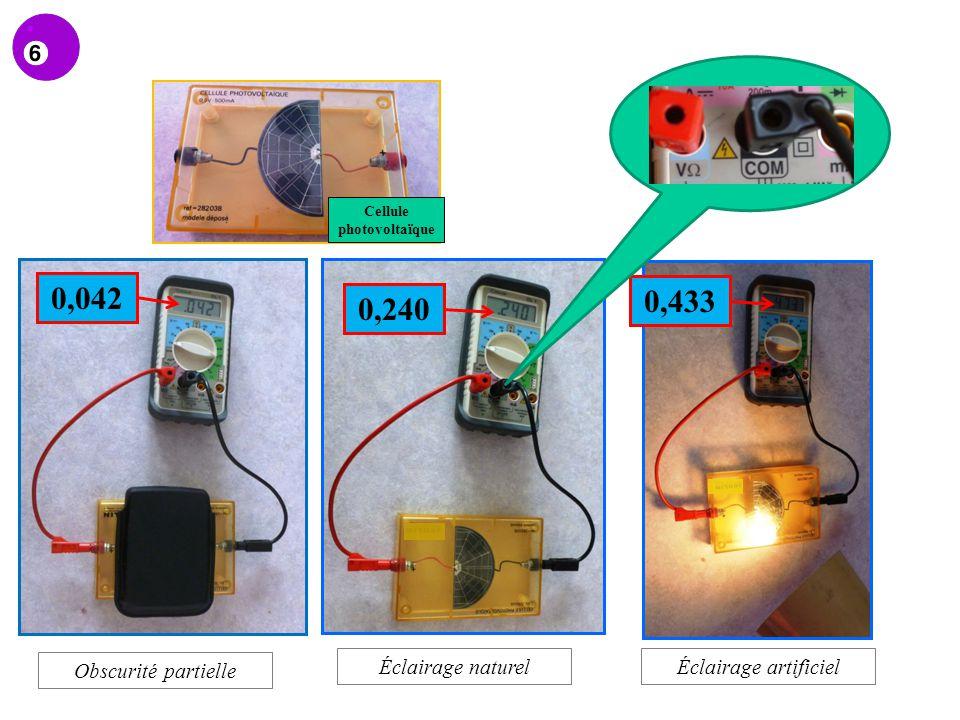 Obscurité partielle Éclairage naturelÉclairage artificiel 0,0420,2400,433 Cellule photovoltaïque