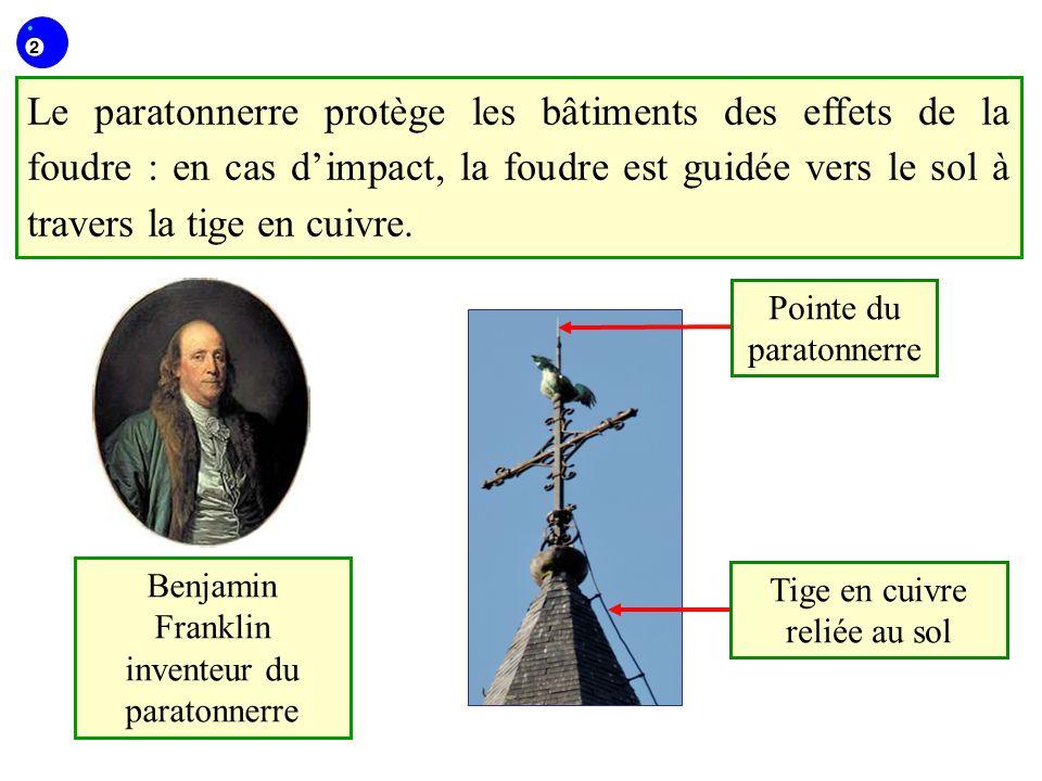 Le paratonnerre protège les bâtiments des effets de la foudre : en cas dimpact, la foudre est guidée vers le sol à travers la tige en cuivre. Benjamin