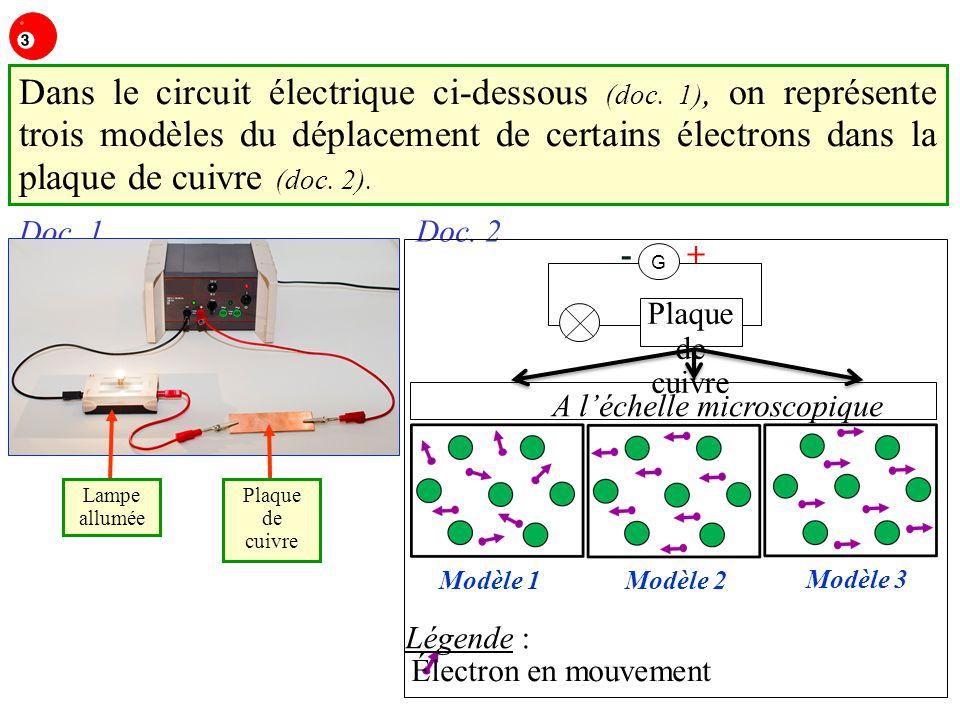 Doc. 1 Doc. 2 G Plaque de cuivre Électron en mouvement Légende : + - Plaque de cuivre Modèle 1 Modèle 2 Modèle 3 A léchelle microscopique Lampe allumé