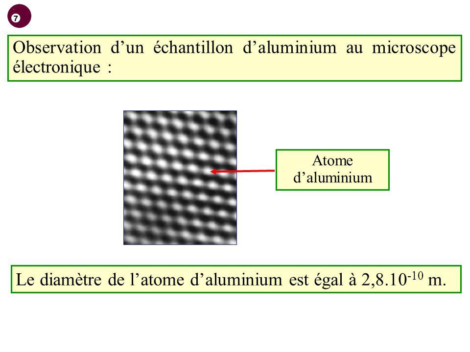 Atome daluminium Observation dun échantillon daluminium au microscope électronique : Le diamètre de latome daluminium est égal à 2,8.10 -10 m.