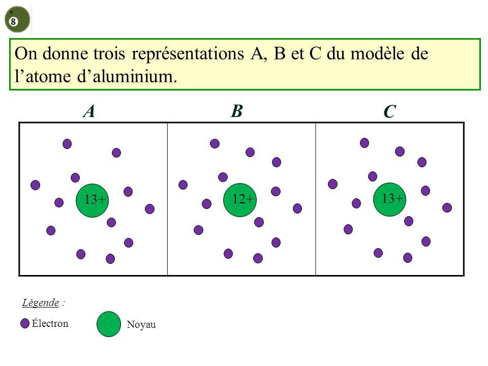 On donne trois représentations A, B et C du modèle de latome daluminium. 13+12+13+ A Légende : Électron Noyau B C