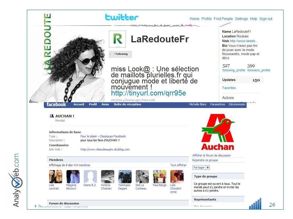 © Tous droits réservés – Analyweb Inc. 2008 26