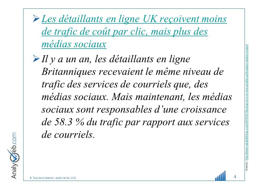 Les détaillants en ligne UK reçoivent moins de trafic de coût par clic, mais plus des médias sociaux Les détaillants en ligne UK reçoivent moins de trafic de coût par clic, mais plus des médias sociaux Il y a un an, les détaillants en ligne Britanniques recevaient le même niveau de trafic des services de courriels que, des médias sociaux.