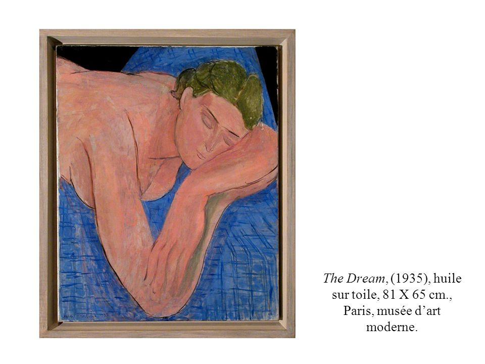 The Dream, (1935), huile sur toile, 81 X 65 cm., Paris, musée dart moderne.