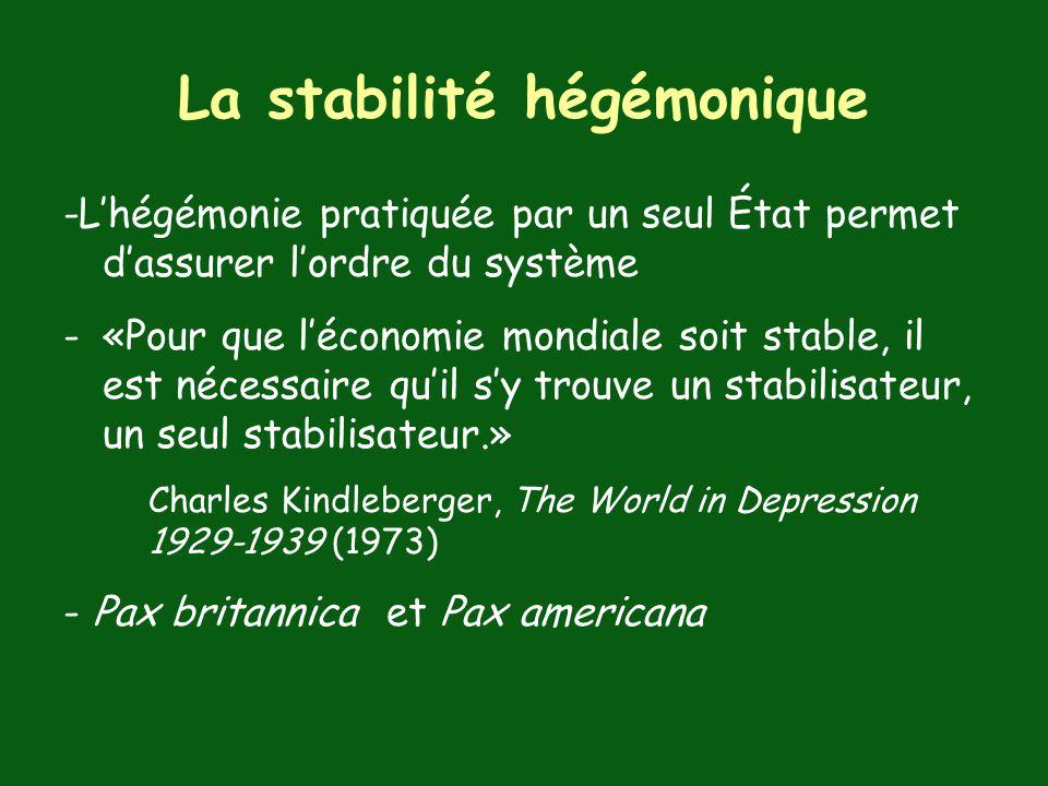 La stabilité hégémonique -Lhégémonie pratiquée par un seul État permet dassurer lordre du système -«Pour que léconomie mondiale soit stable, il est nécessaire quil sy trouve un stabilisateur, un seul stabilisateur.» Charles Kindleberger, The World in Depression 1929-1939 (1973) - Pax britannica et Pax americana