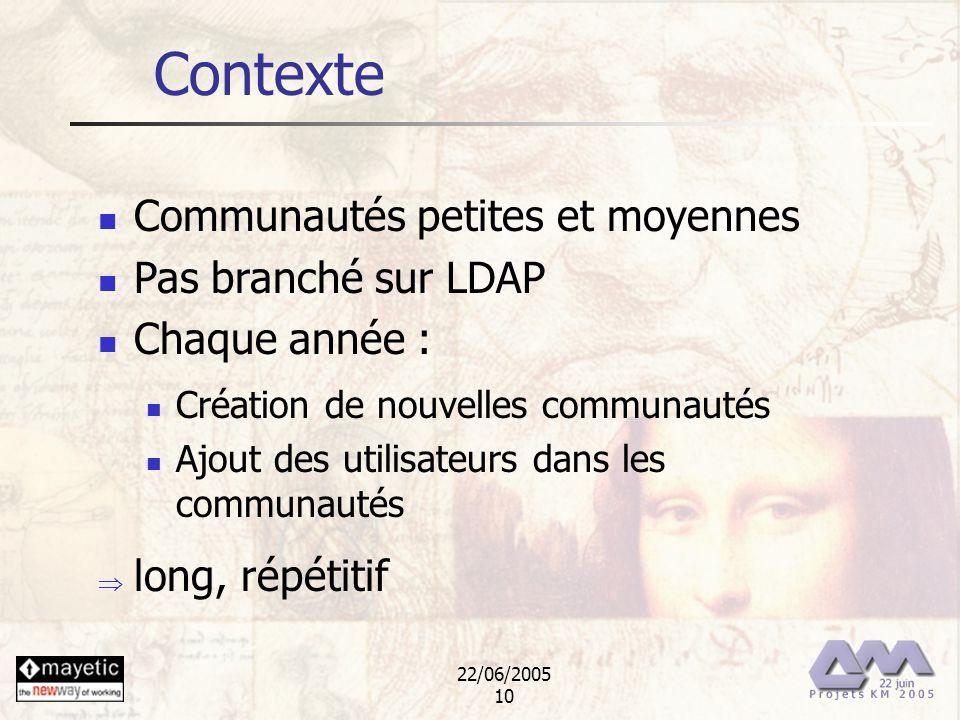22/06/2005 10 Contexte Chaque année : Création de nouvelles communautés Ajout des utilisateurs dans les communautés long, répétitif Communautés petite