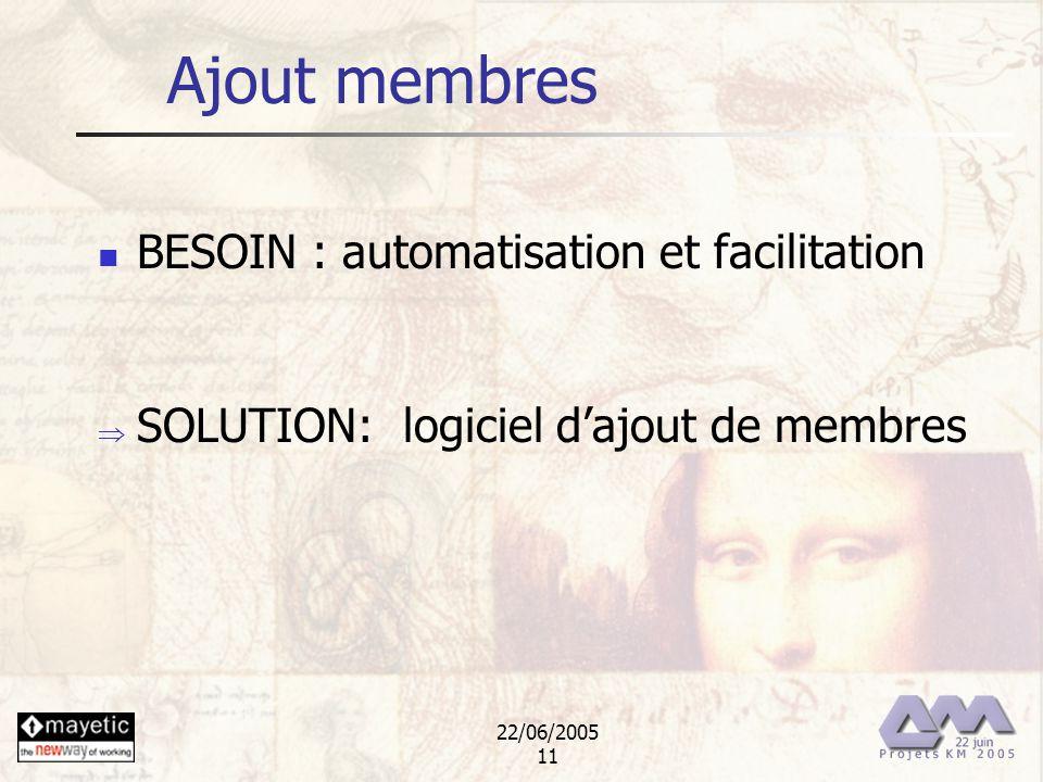 22/06/2005 11 Ajout membres BESOIN : automatisation et facilitation SOLUTION: logiciel dajout de membres