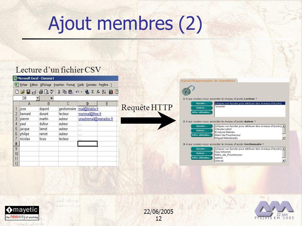22/06/2005 12 Ajout membres (2) Requête HTTP Lecture dun fichier CSV