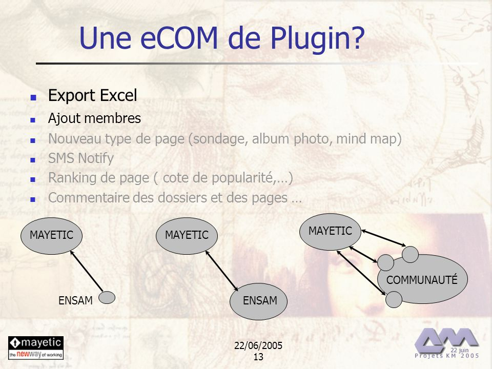 22/06/2005 13 Une eCOM de Plugin? Export Excel MAYETIC ENSAM MAYETIC ENSAM MAYETIC COMMUNAUTÉ Ajout membres Nouveau type de page (sondage, album photo