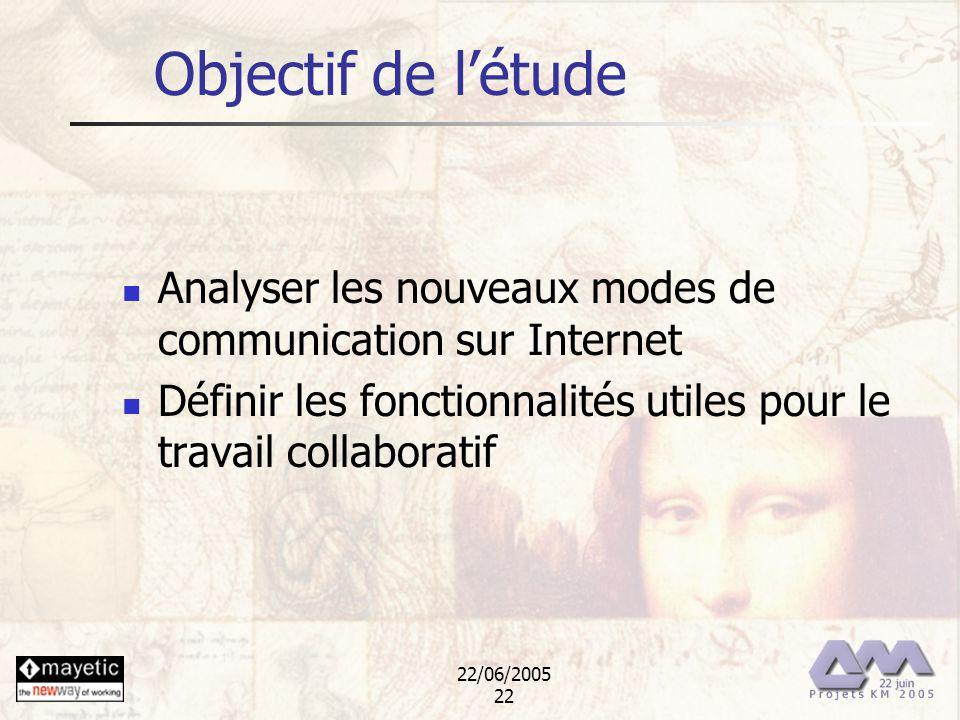 22/06/2005 22 Objectif de létude Analyser les nouveaux modes de communication sur Internet Définir les fonctionnalités utiles pour le travail collabor
