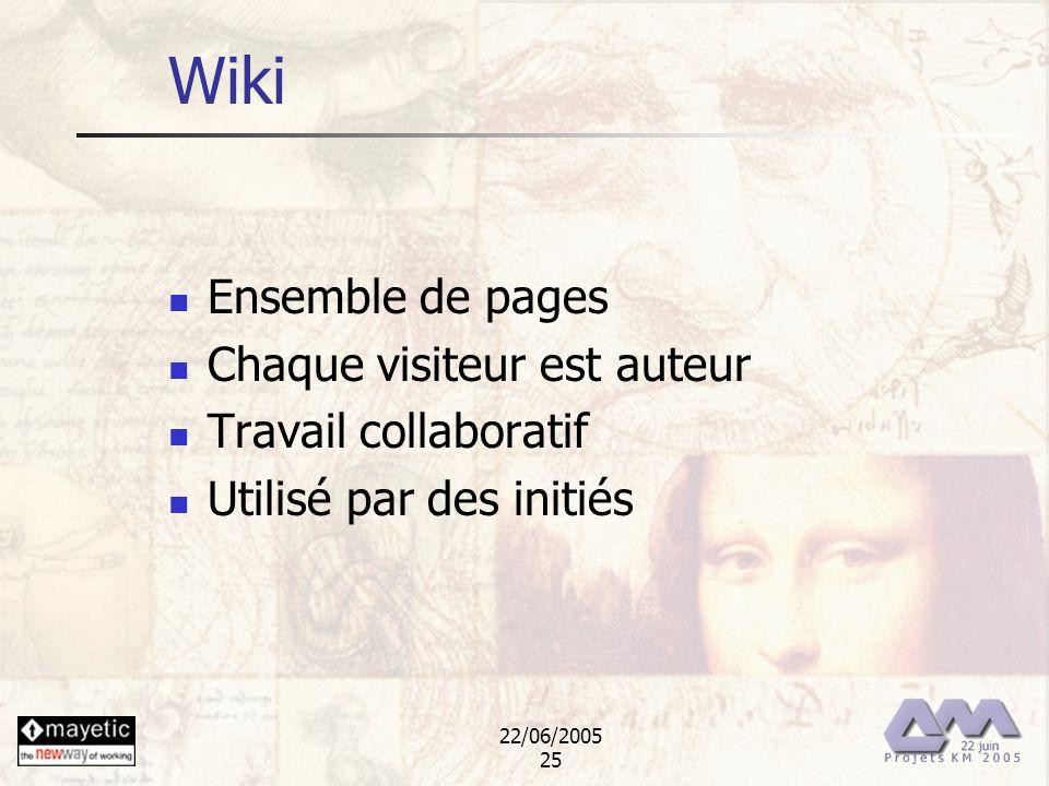 22/06/2005 25 Wiki Ensemble de pages Chaque visiteur est auteur Travail collaboratif Utilisé par des initiés