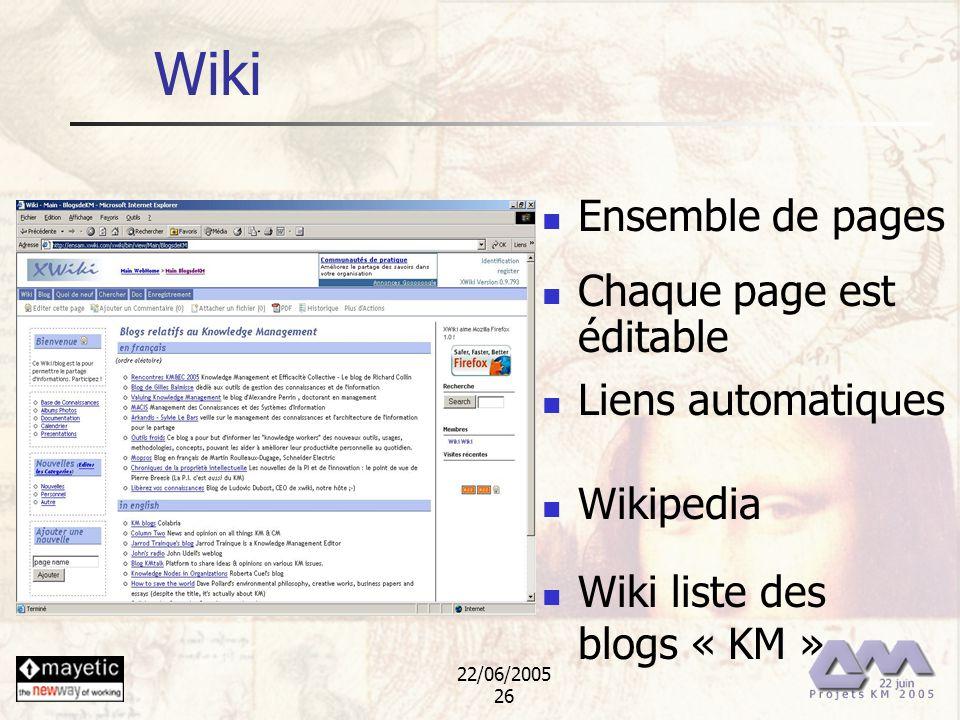 22/06/2005 26 Merci à Ross Mayfield Wiki Chaque page est éditable Ensemble de pages Liens automatiques Wikipedia Wiki liste des blogs « KM »