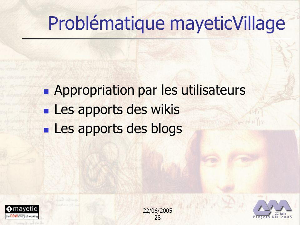 22/06/2005 28 Problématique mayeticVillage Appropriation par les utilisateurs Les apports des wikis Les apports des blogs