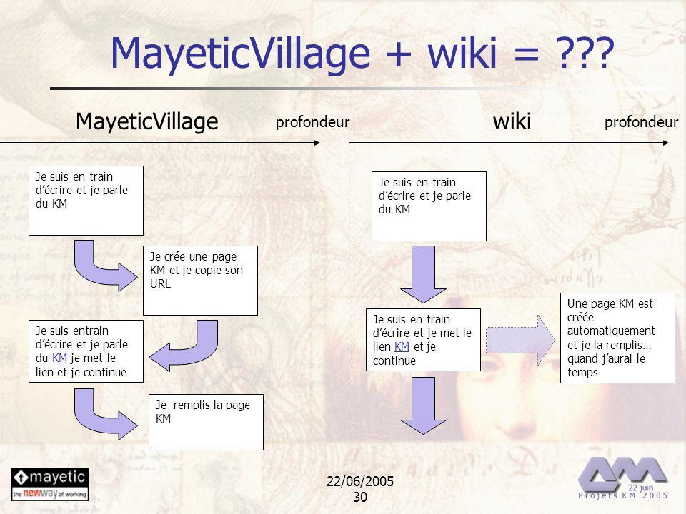 22/06/2005 30 MayeticVillage + wiki = ??? MayeticVillagewiki profondeur Je suis en train décrire et je parle du KM Je crée une page KM et je copie son