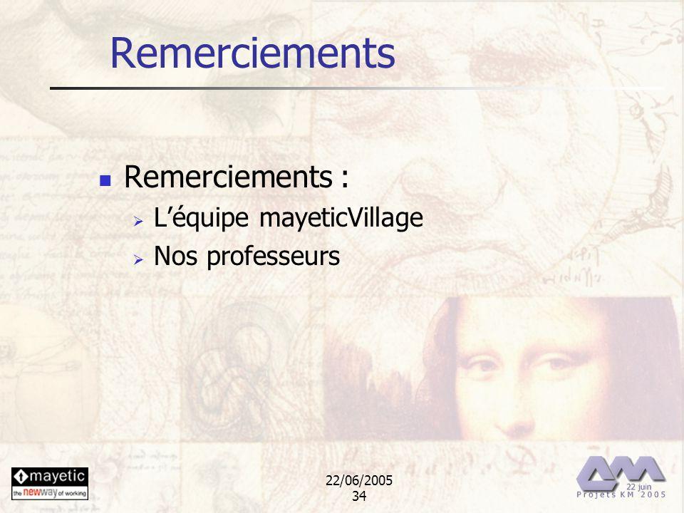 22/06/2005 34 Remerciements Remerciements : Léquipe mayeticVillage Nos professeurs