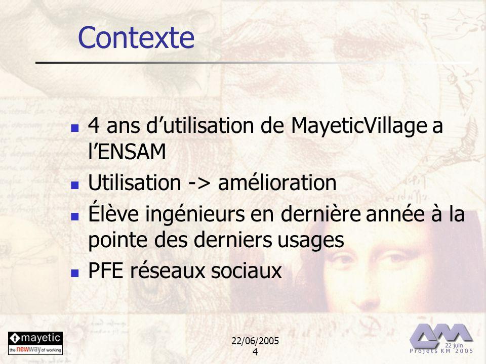 22/06/2005 4 Contexte 4 ans dutilisation de MayeticVillage a lENSAM Utilisation -> amélioration Élève ingénieurs en dernière année à la pointe des der