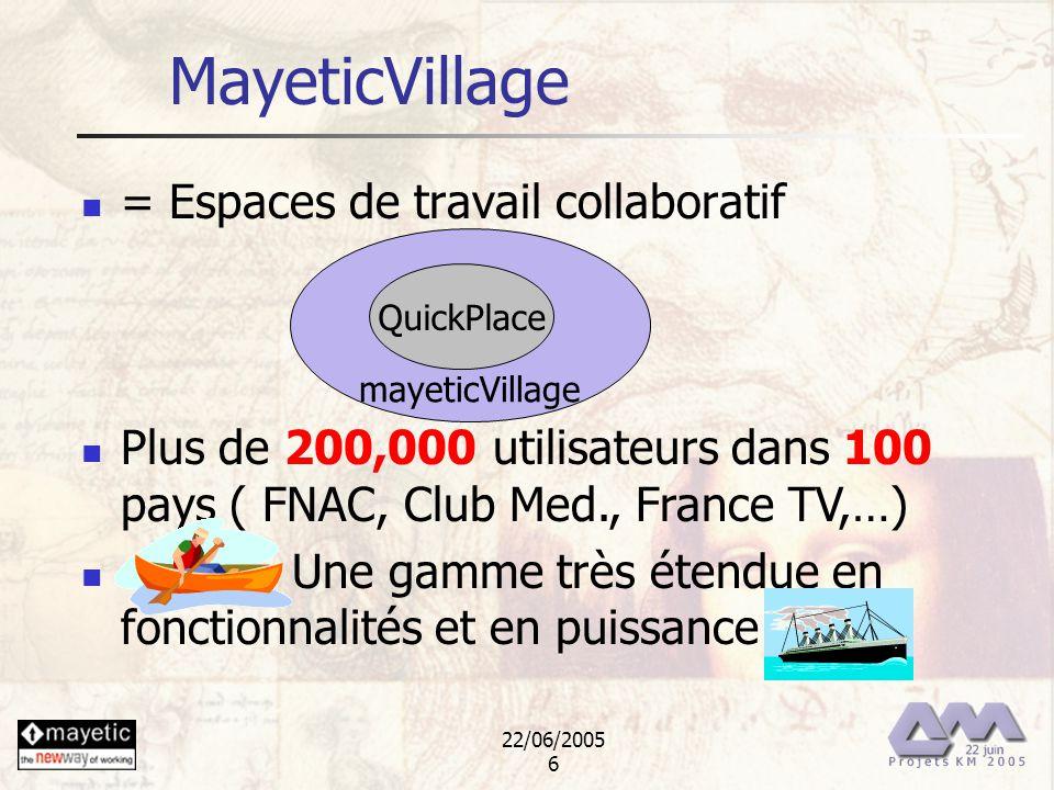 22/06/2005 6 MayeticVillage = Espaces de travail collaboratif Plus de 200,000 utilisateurs dans 100 pays ( FNAC, Club Med., France TV,…) Une gamme trè