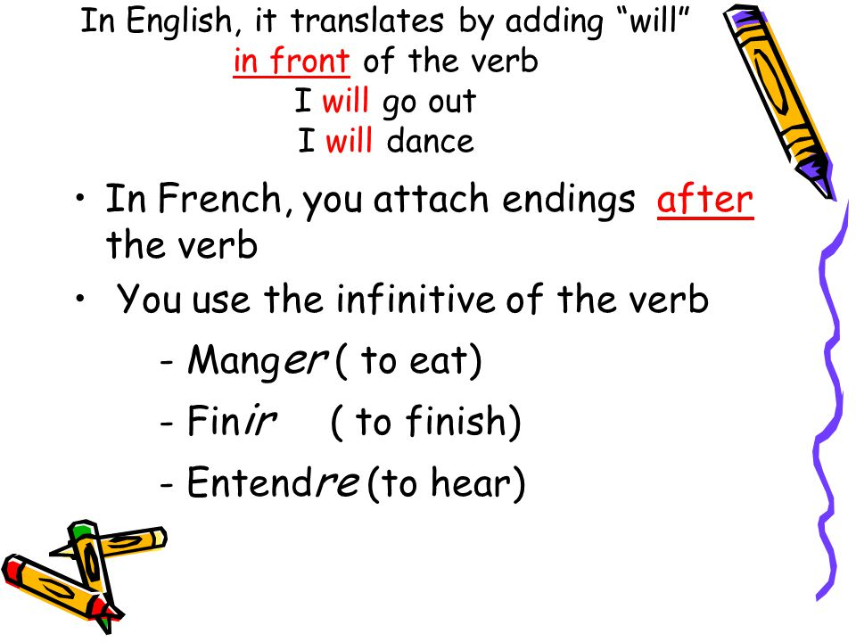 In English, it translates by adding will in front of the verb I will go out I will dance In French, you attach endings after the verb You use the infi