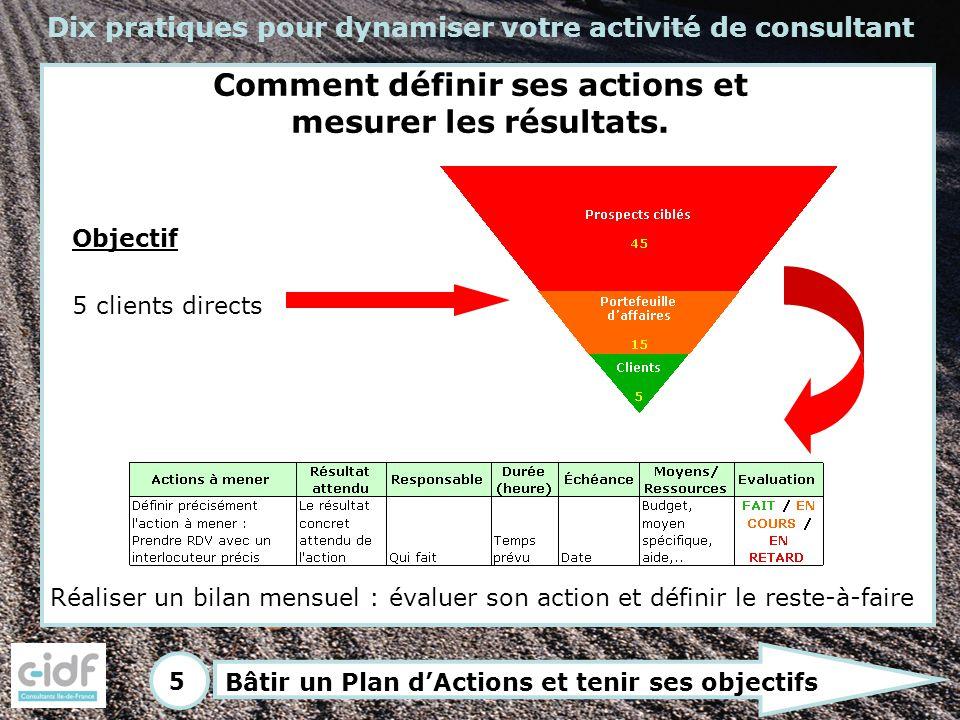 5 Dix pratiques pour dynamiser votre activité de consultant Bâtir un Plan dActions et tenir ses objectifs Comment définir ses actions et mesurer les r