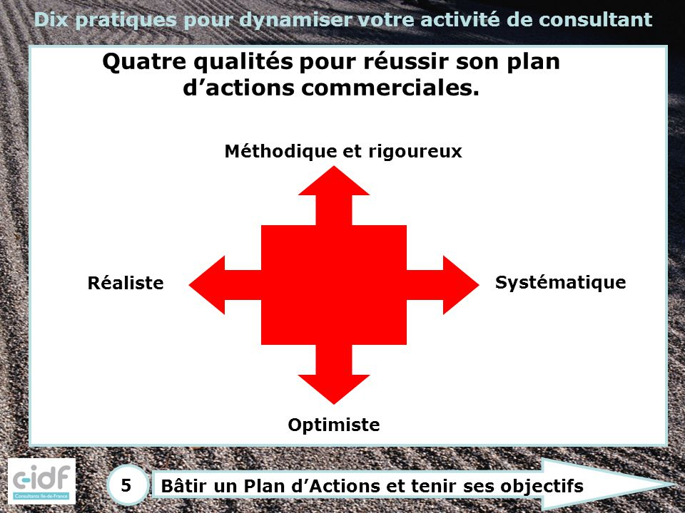 5 Dix pratiques pour dynamiser votre activité de consultant Bâtir un Plan dActions et tenir ses objectifs Méthodique et rigoureux Réaliste Systématiqu