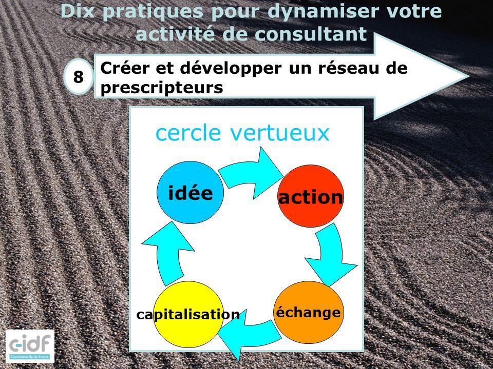 8 Dix pratiques pour dynamiser votre activité de consultant Créer et développer un réseau de prescripteurs idée échange capitalisation action cercle v