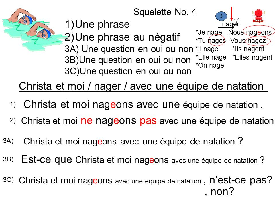 Squelette No. 4 1)Une phrase 2)Une phrase au négatif 3A) Une question en oui ou non 3B)Une question en oui ou non 3C)Une question en oui ou non Christ