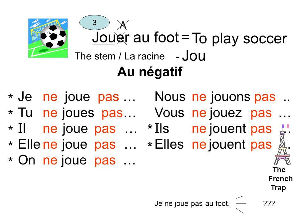 Jouer au foot = To play soccer The stem / La racine = Jou 3 Je joue … Tu joues … I l joue … Elle joue … On joue … Nous jouons..