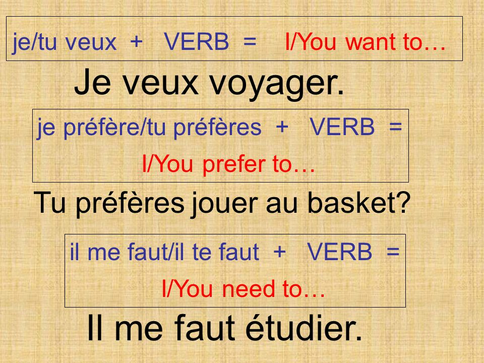 je/tu veux + VERB = I/You want to… je préfère/tu préfères + VERB = I/You prefer to… il me faut/il te faut + VERB = I/You need to… Je veux voyager.