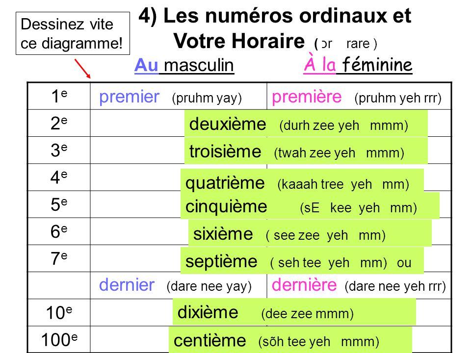 4) Les numéros ordinaux et Votre Horaire (כ r rare ) Au masculin À la féminine 1e1e 2e2e 3e3e 4e4e 5e5e 6e6e 7e7e 10 e 100 e premier (pruhm yay) premi