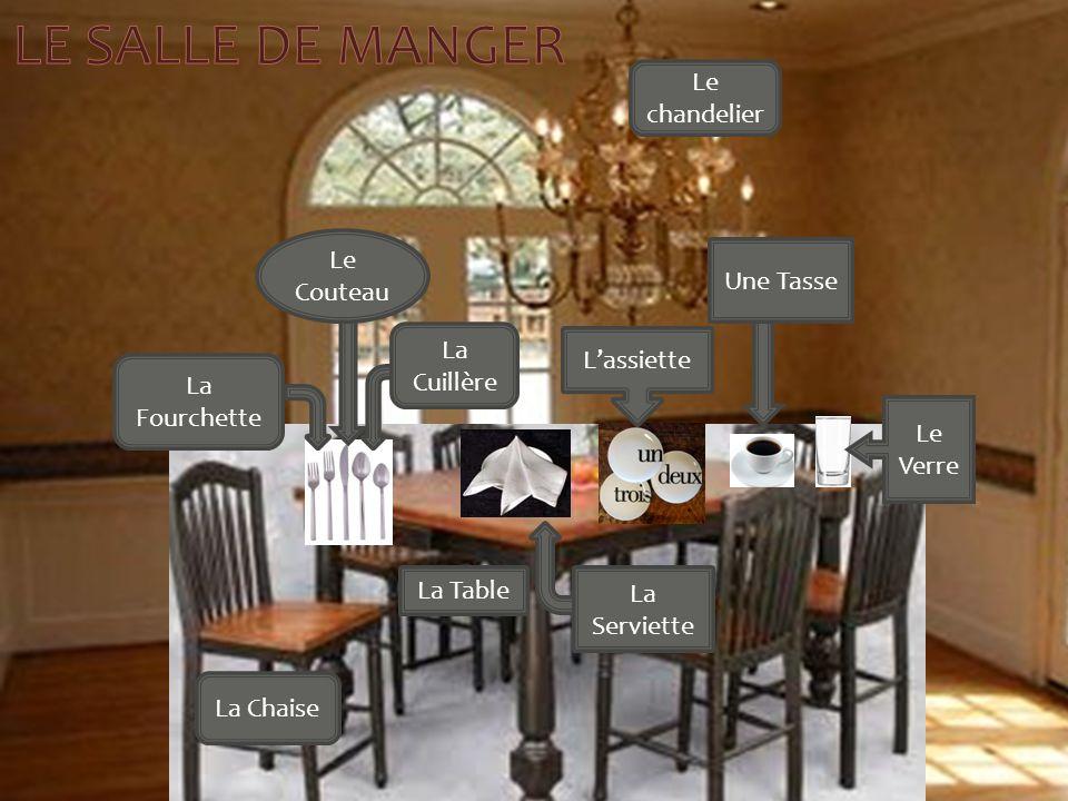 La Chaise La Table La Fourchette La Cuillère Le Couteau La Serviette Lassiette Le chandelier Le Verre Une Tasse